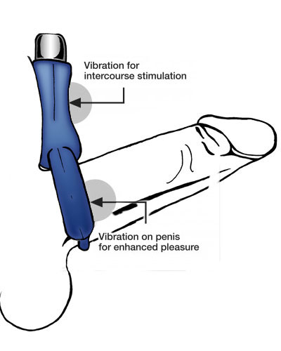 4US 7 Speed- Cockring mit Vibrator